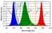 nanometer in mikrometer umrechnen
